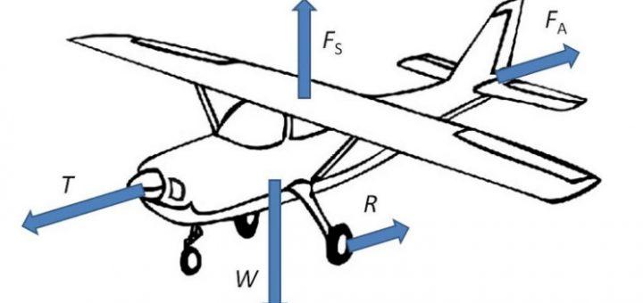 curso de aeromodelismo online preço